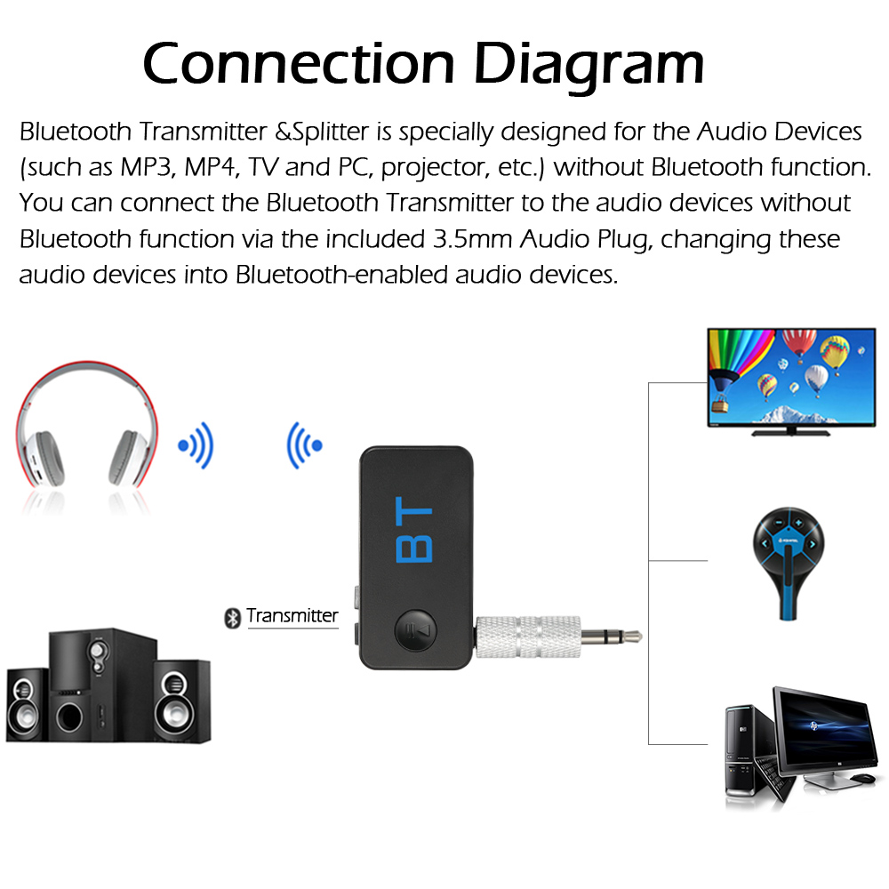 Docooler Bt 41 Transmitter Splitter A2dp Audio Adapter Laptop Out Circuit Diagram Player Wireless Aux 35mm