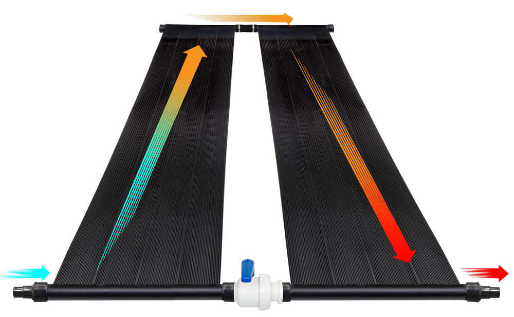 2-2/'X20/' SunQuest Solar Pool Heater w// Diverter /& Deluxe Roof//Rack Mounting Kit