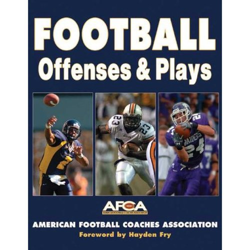 Football Offenses & Plays