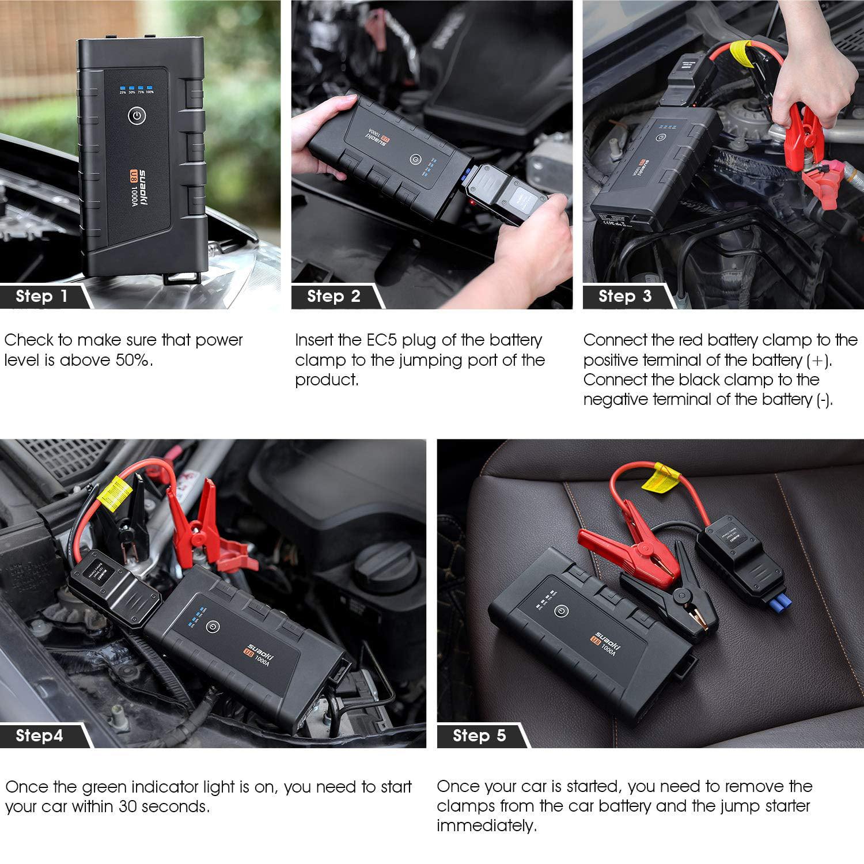 SUAOKI 2 en 1 Compresseur Portable 12V 4 Buses Polyvalents Fonction Power Bank Arr/êt Automatique Ecran /à LED Num/érique