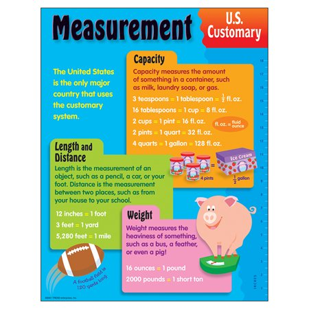 - CHART MEASUREMENT US