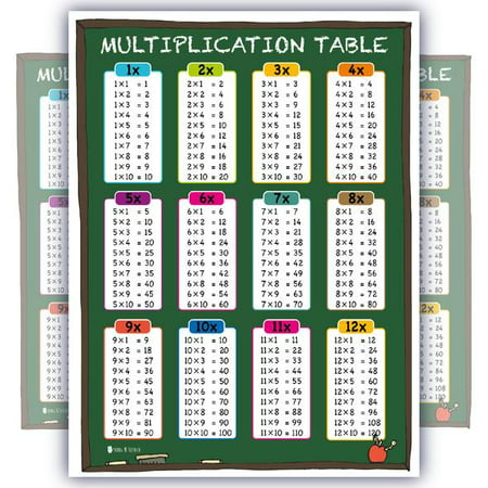 Learning Multiplication table tabs Chalk chart fully LAMINATED poster for classroom clear teaching math tool for school