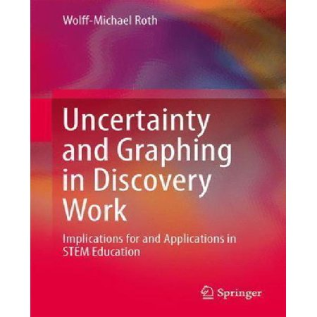 Uncertainty And Graphing In Discovery Work  Implications For And Applications In Stem Education
