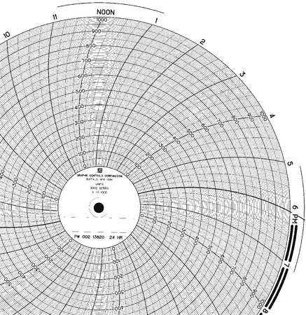 Circular Paper Chart, Graphic Controls, PW 00213820 24H
