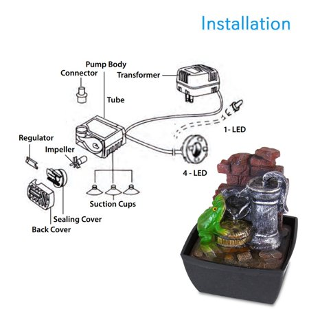 Electric Meditation Water Fountain Decor 3 Tier Cool Portable Desktop Tabletop Decorative Indoor Outdoor Zen Waterfall Decoration W Led