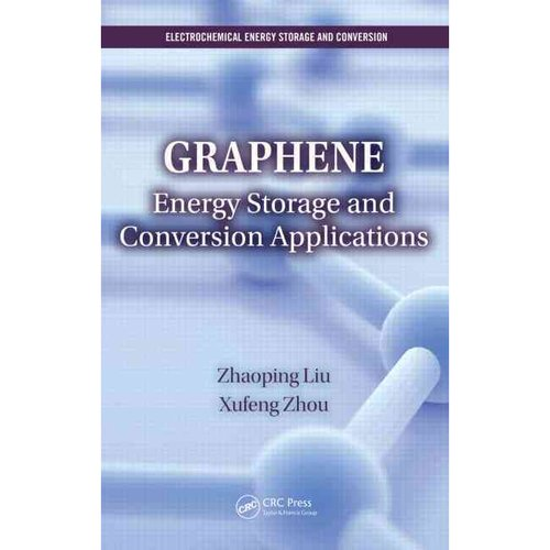 Stock options for graphene