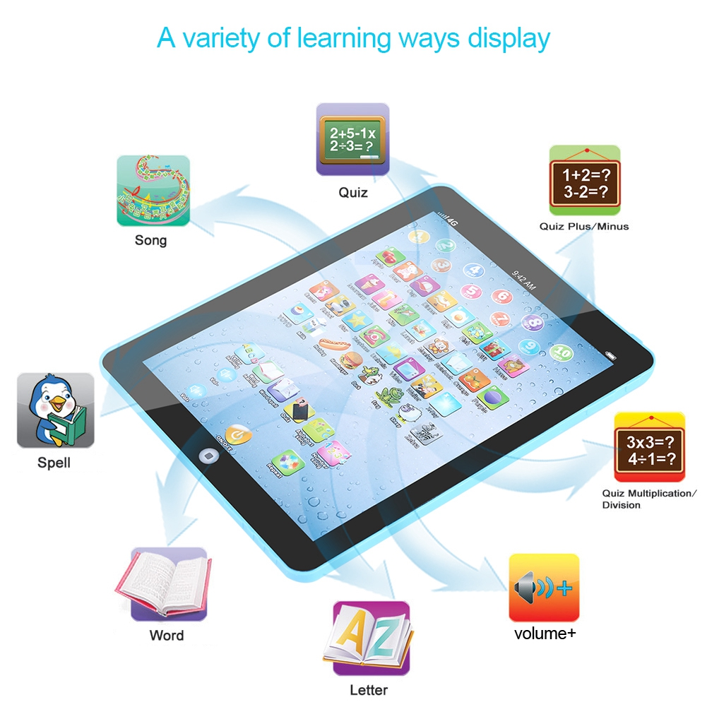 Learning Tablet,Kids Baby Early Learning Tablet Toy Educational Electronic Device for Toddlers,Learning Tablet, Learning Toy