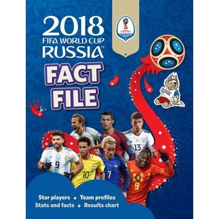 84b33abdd 2018 Fifa World Cup Russia Fact File - Walmart.com