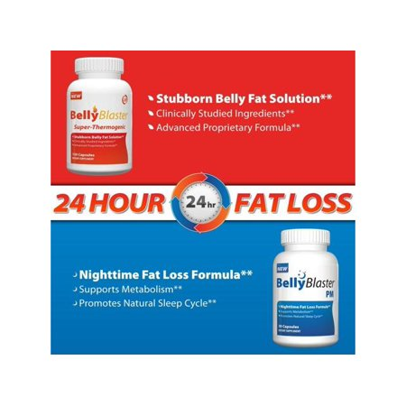 Fat Loss Factor Login Page