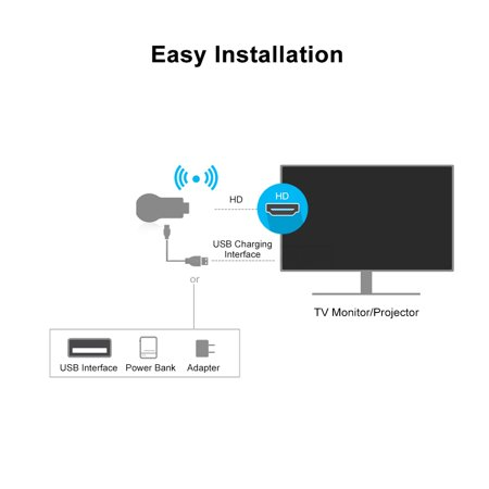 Mirascreen E5M Wireless TV Dongle Receiver for HDTV 2 4G WiFi 1080P DLNA  Airplay Mirroring Compatible with Android iOS Windows OS