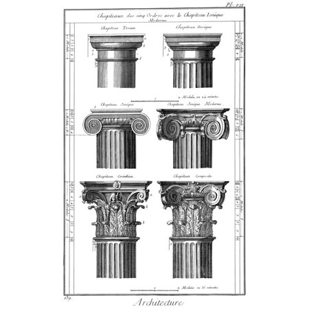 Ancient Greek Columns Ndoric Ionic And Corinthian Columns And Capitals  Copper Engraving French Mid-18Th Century Rolled Canvas Art - (24 x 36)