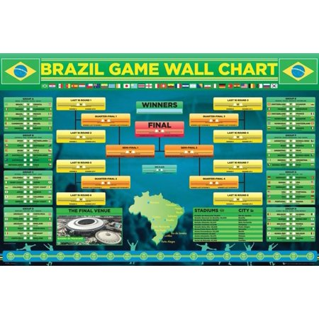 Brazil Game Wall Chart Soccer Sports Poster 36x24 inch
