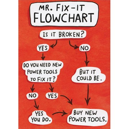 Basic Flow Chart - Recycled Paper Greetings Mr Fix It Flowchart Funny / Humorous Father's Day Card
