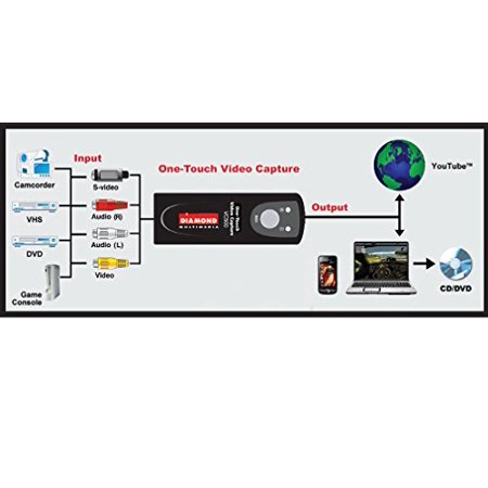 Diamond VC500 USB 2.0 One Touch VHS to DVD Video Capture Device For Win7, Win8 and Win10