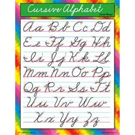 Inc. Chart Cursive Alphabet Zanerbloser