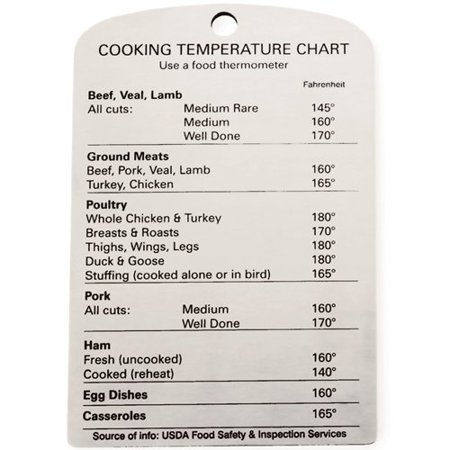 RSVP - Endurance Cooking Temperature Magnet