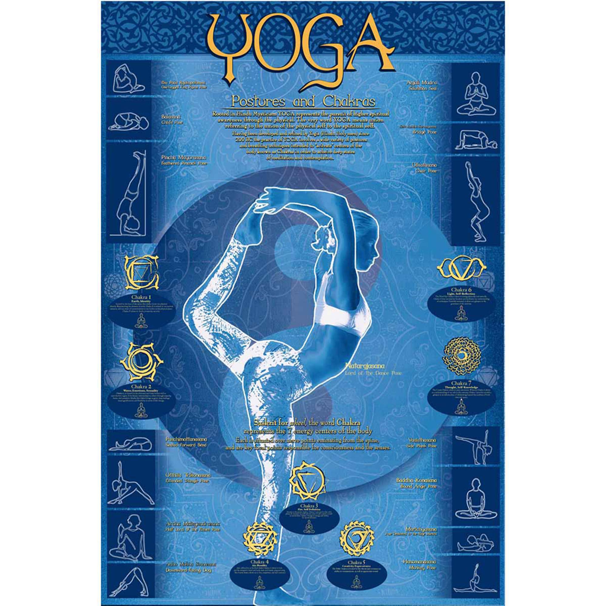 Yoga Postures And Chakras Educational Chart