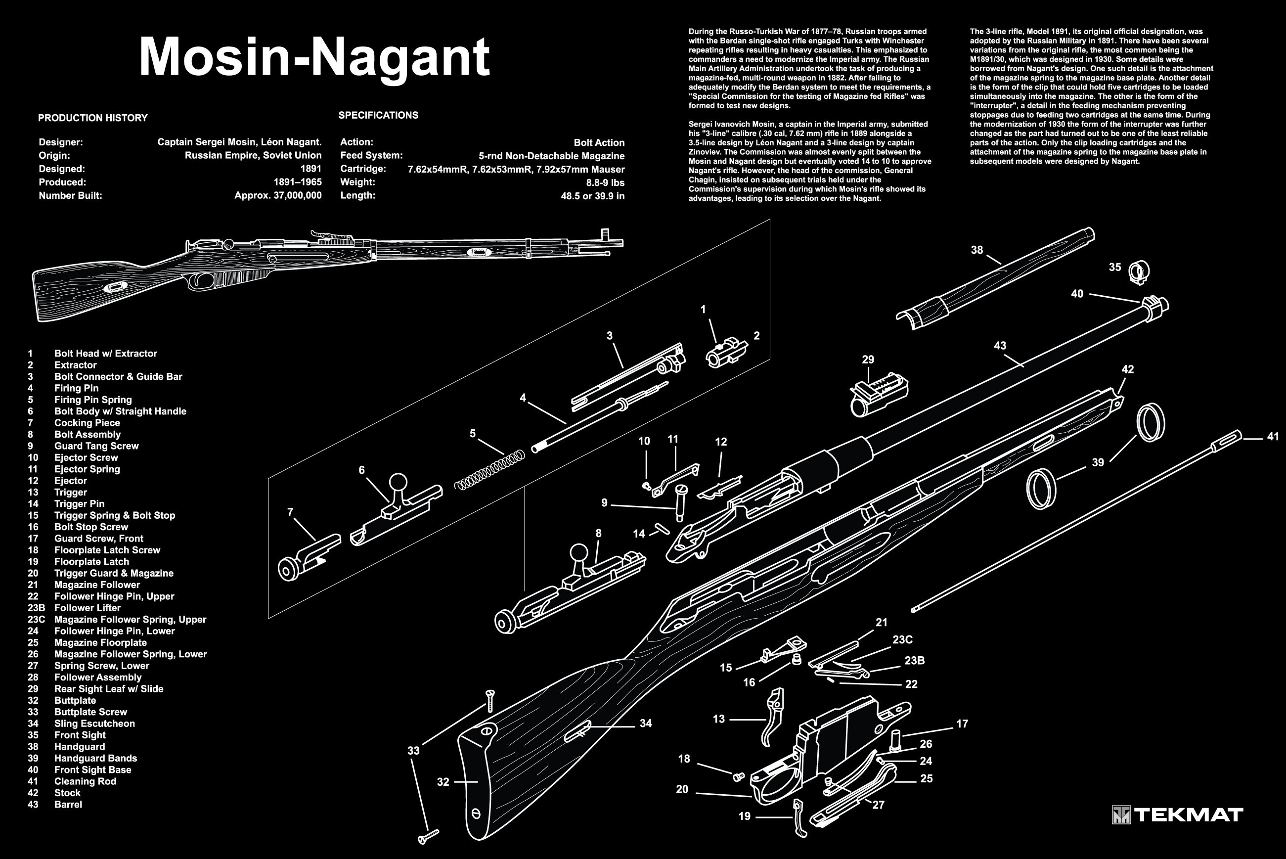 Ultimate Arms Gear Gunsmith Armorers Poster 24 X 36 Cleaning Mosin Nagant Gun Schematic Work Tool Bench The Military Weapon Rifle Diagram For Assembly And