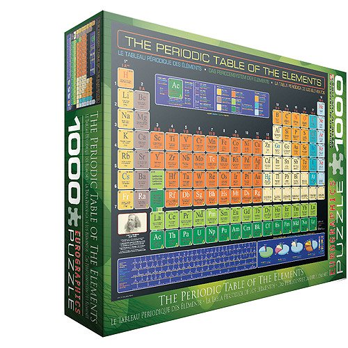 Periodic table of elements jigsaw puzzle 1000 pieces walmart urtaz Choice Image