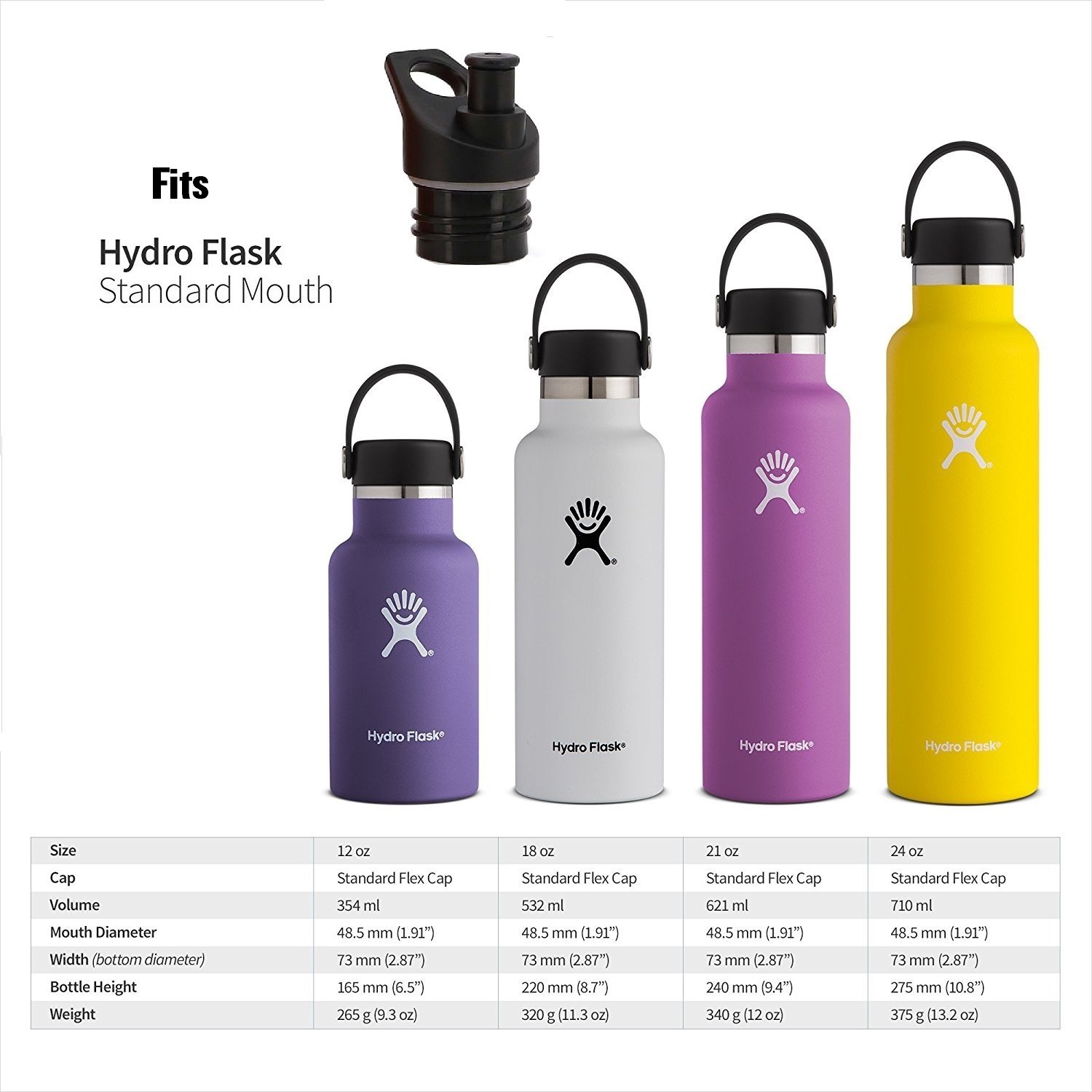 TOPOKO OEM Wide Mouth Bottle Double Twist Lid For Wide Mouth Bottles Leak-proof with Handle