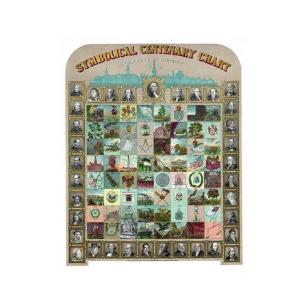 Wall Chart History (Symbolical Centenary Chart of American History Print Wall Art)