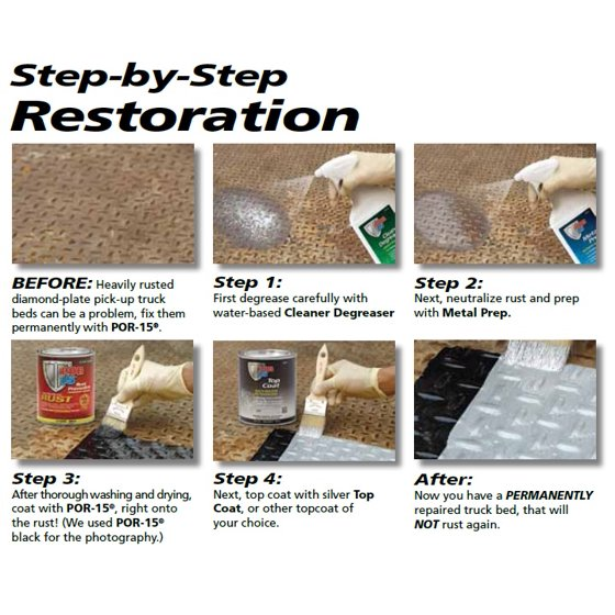 Por 15 45008 Gloss Black Rust Preventive Paint Coating Pint