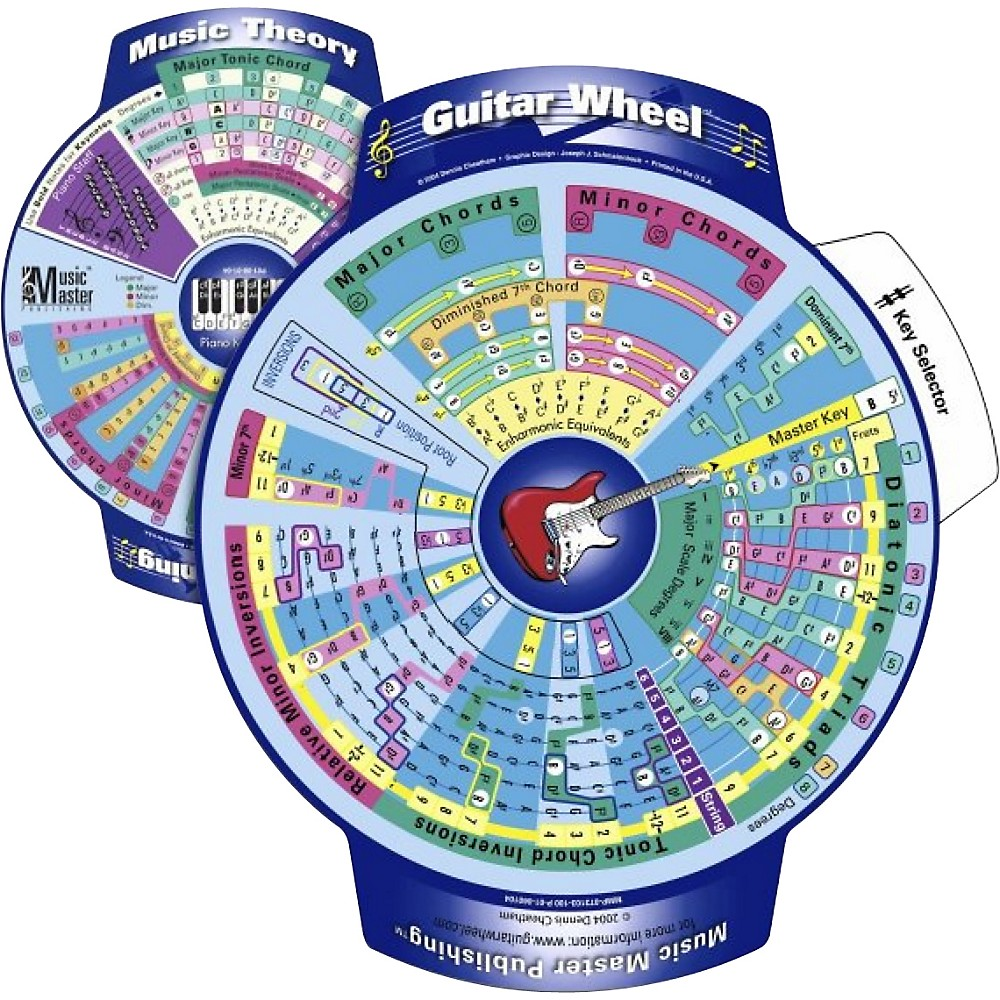 Hal Leonard The Guitar And Music Theory Wheel