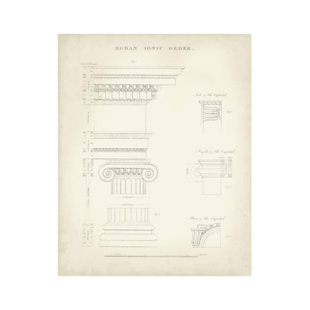 Greek and Roman Architecture V Print Wall Art By Thomas Kelly