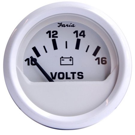 White Glow Gauge (Faria Dress White 2