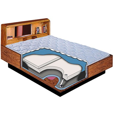 blue magic evolution i waterbed hardside cover