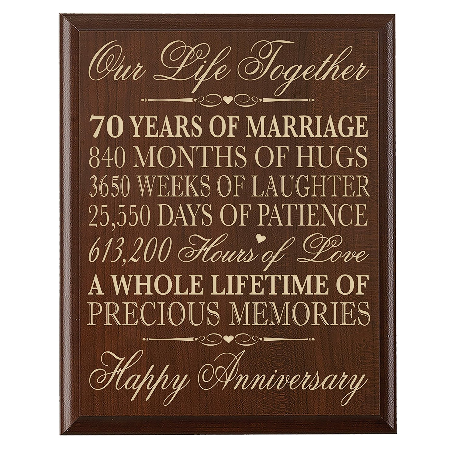 70 Year Wedding Anniversary Gifts: 70th Wedding Anniversary Wall Plaque Gifts For Couple