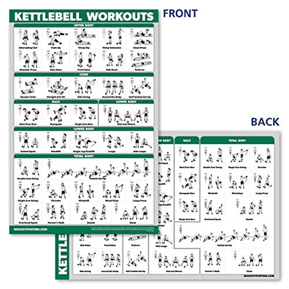 10 Pack Exercise Workout Poster Dumbbell Suspension Kettlebell Resistance Bands