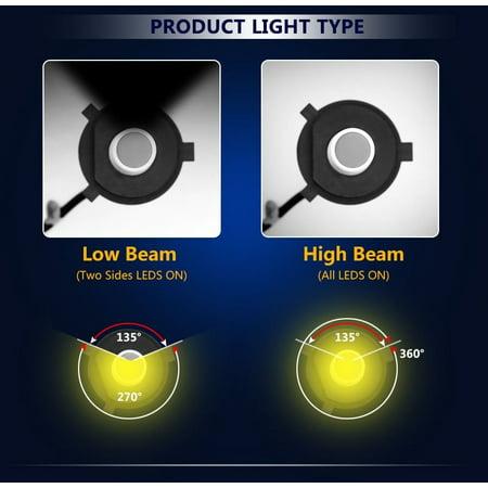 Car LED H4 9003 HB2 Hi/Lo Dual Bulb Fog Driving Headlight Kit 160W 16000LM White - image 1 of 5