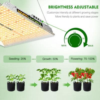 1000W LED Grow Light Sunlike Full Spectrum For Indoor Plant IR Hydroponic Flower