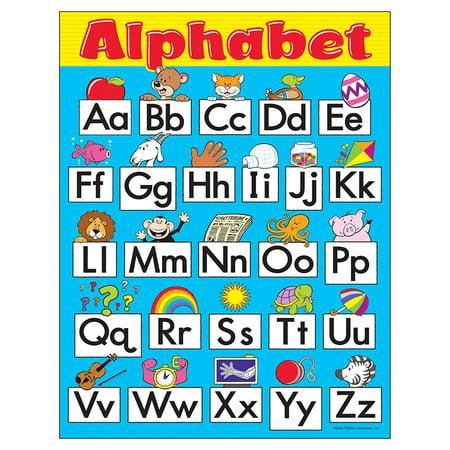 - CHART ALPHABET FUN GR PK-1