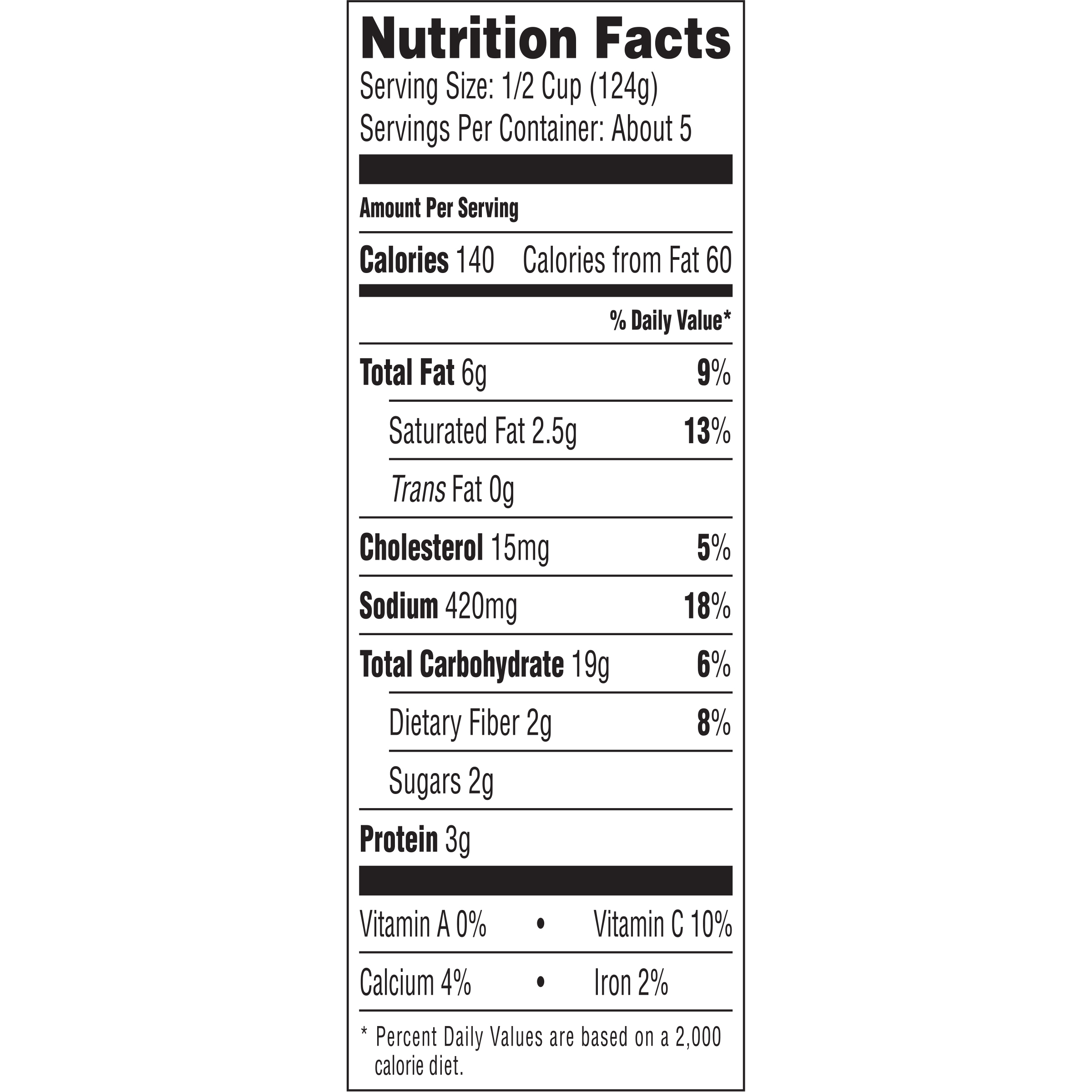 white potatoes nutrition