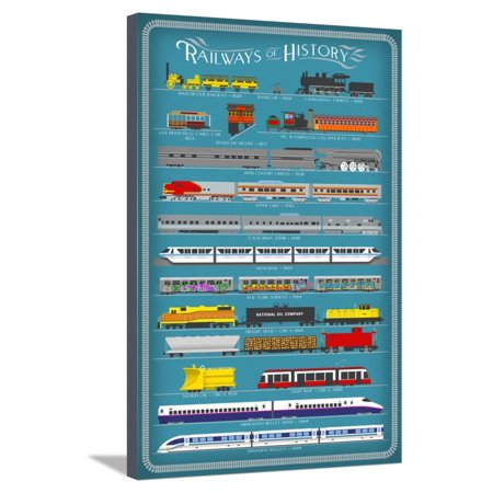 Wall Chart History (Railways of History Infographic Train Educational Chart Stretched Canvas Print Wall Art By Lantern Press)