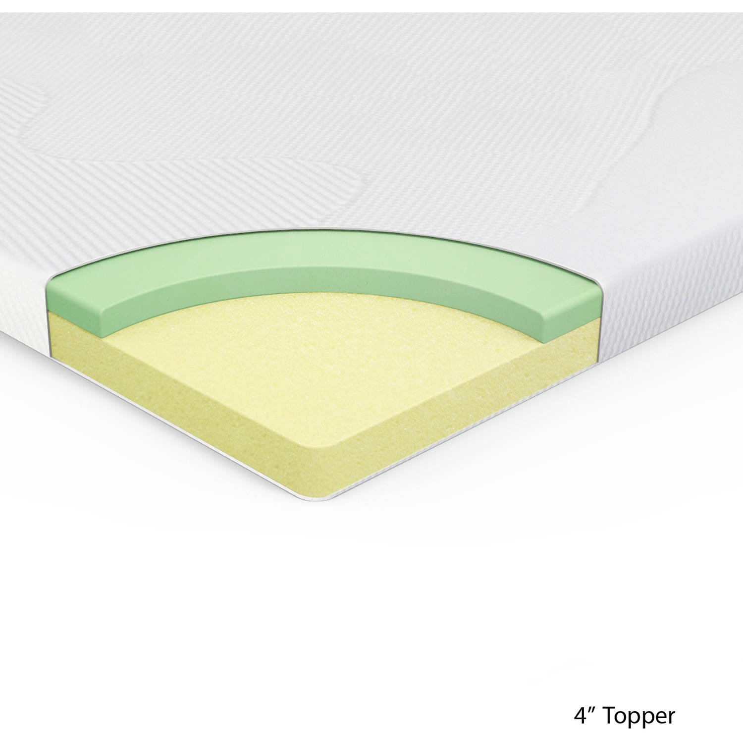 "Spa Sensations 4"" Memory Foam Mattress Topper, Multiple Sizes, with  Theratouch - Walmart.com"