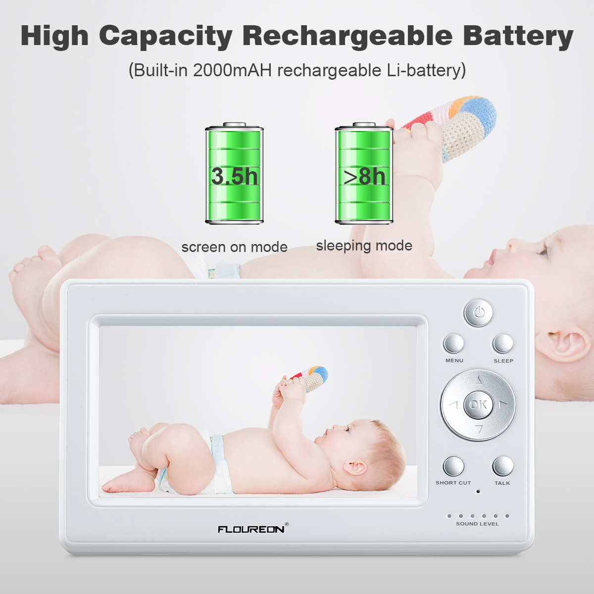 "Lullaby 720P Wireless Audio Pan//Tilt 5/"" HD LCD Screen Night Vision Crying Detection FLOUREON Video Baby Monitor with Camera 2-Way Audio Temperature Alert Invisible IR up to 1000ft Long Range"