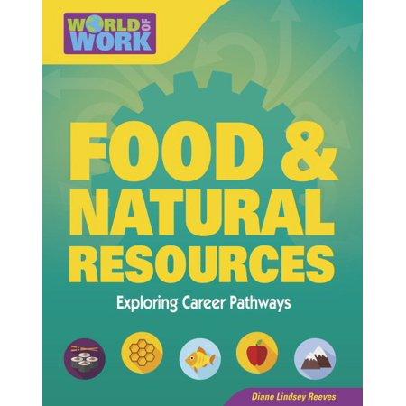 Food   Natural Resources