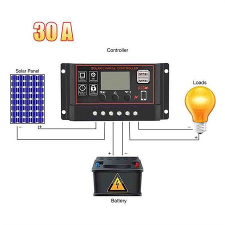 30a Digital Charge Controller - iLH Mallroom 30A Solar Panel Controller Battery Charge Regulator 12V/24V Auto With Dual USB