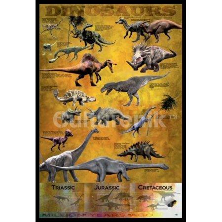 Dinosaur Chart Poster Poster Print (Dinosaurs Size Chart)