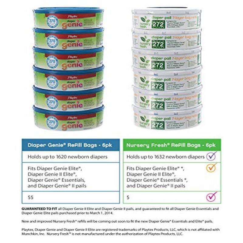 Munchkin Nursery Fresh Diaper Pail Refills 6 Pack by Munchkin