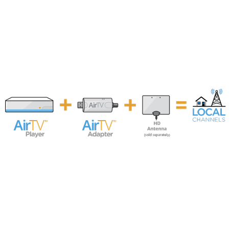 AirTV 4K Streaming Media Player With Adapter Watch Local Channels for Free + $25 Sling Tv