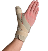Thermoskin Thumb Spica Brace  Left