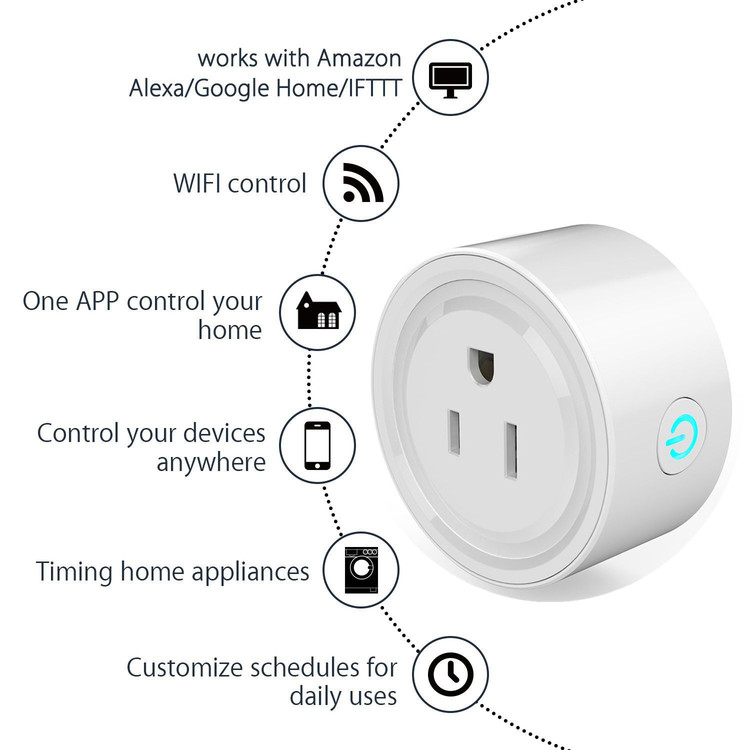 Wi-Fi Smart Plug Mini Outlet with Energy Monitoring,Universal US WiFi Smart Plug Remote Control, White
