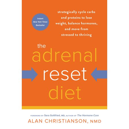 The Adrenal Reset Diet : Strategically Cycle Carbs and Proteins to Lose Weight, Balance Hormones, and Move from Stressed to (High Protein Low Carb Diet Plan For Men)