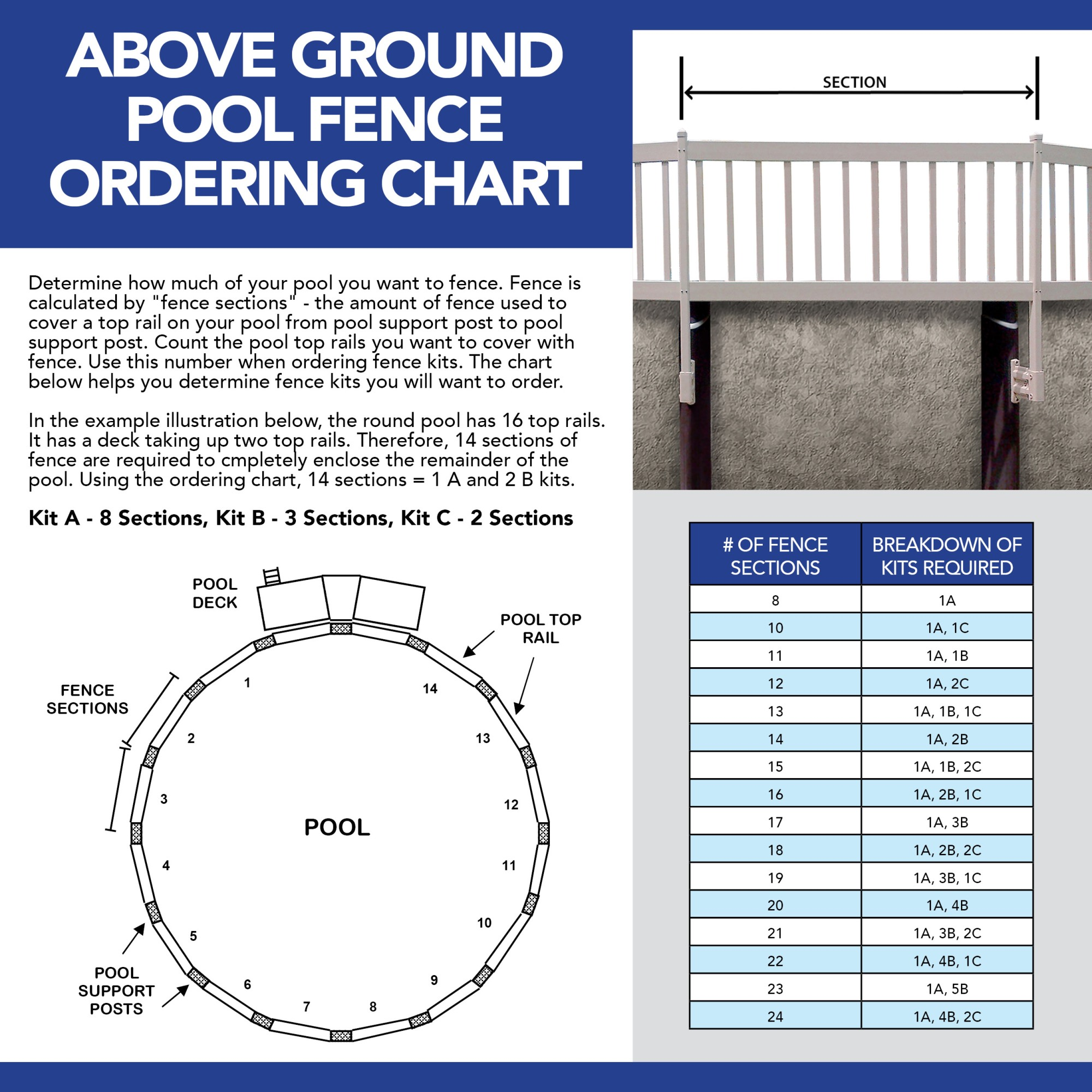 Above Ground Pool Fence vinyl works above ground pool fence kit (8 section) - taupe