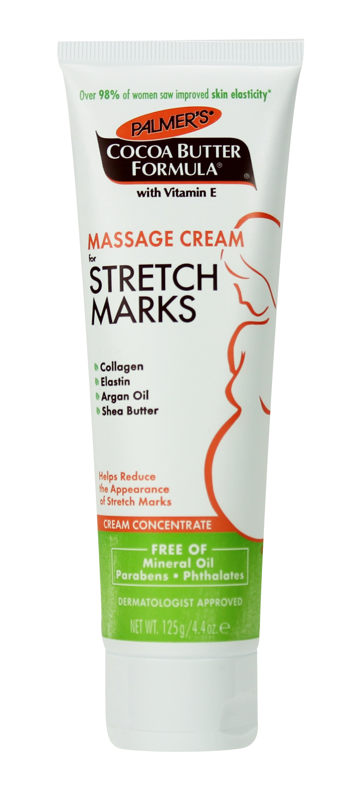 Massage lotions and creams have thought