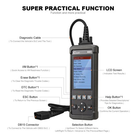 Launch CReader 9081 OBDII Scanner Code Reader Automotive Diagnostic Scanner  with TPMS and ABS SAS SRS DPF BMS Reset